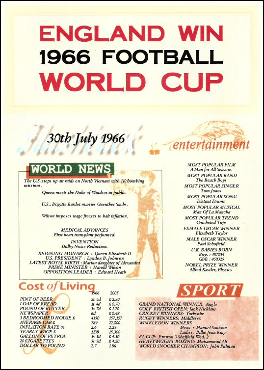 Football World Cup 1966 Certificate