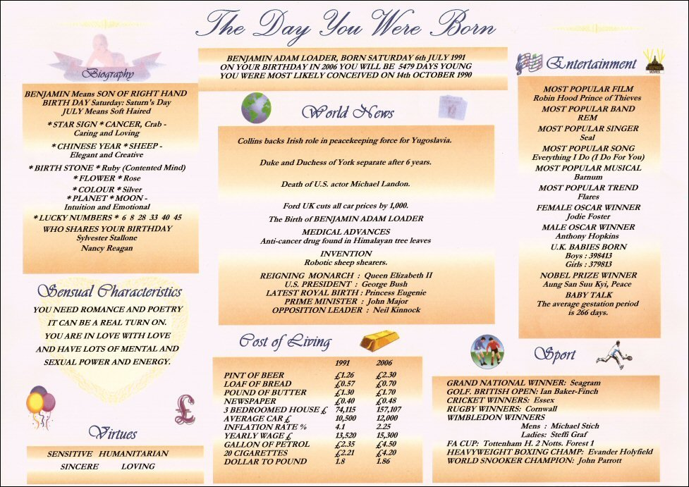 Irish Day You Were Born Gift Certificates Are Available In Three Colours Orange Blue Pink